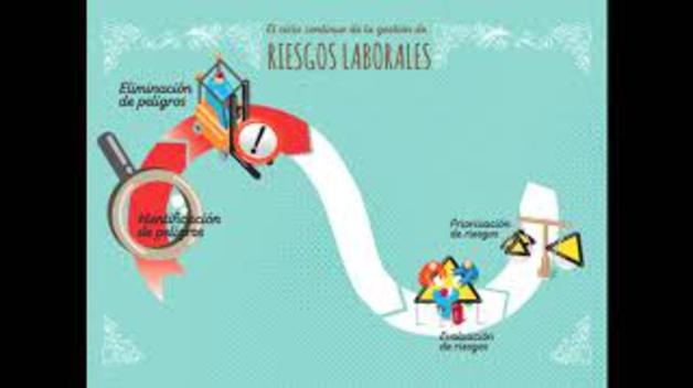Programa de Mejora de Gestión de los Riesgos Laborales