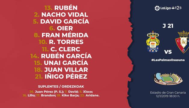 Once rojillo contra la UD Las Palmas anunciado por el club navarro en su cuenta de Twitter.