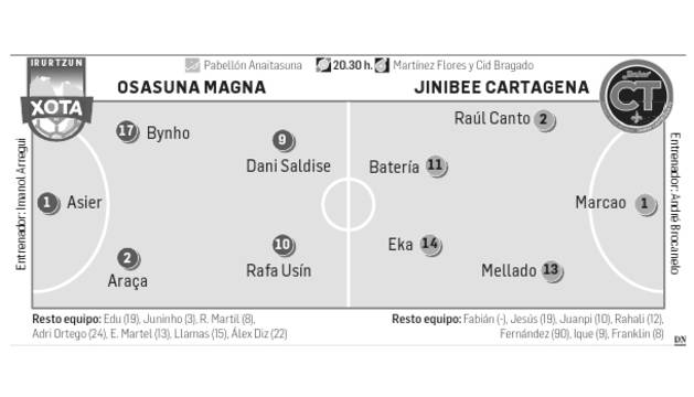 Osasuna Magna y Cartagena se enfrentan en plena racha de buenos resultados