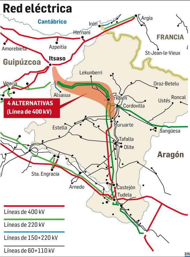Dos de las propuestas contemplan desmontar una de las actuales líneas de 220 kV para dar paso a la de 400kV