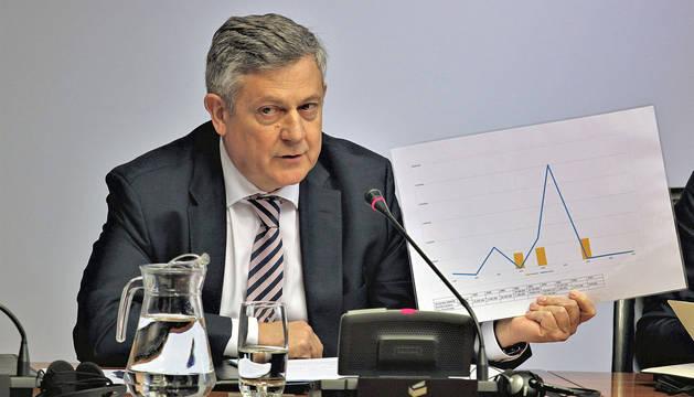 foto de Francisco Iribarren ha comparecido en la comisión que investiga las inversiones fallidas de Sodena