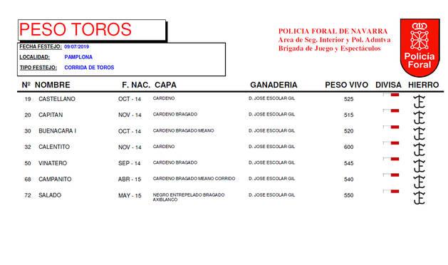 Cuadro con los toros de la ganadería José Escolar ya en los Corrales del Gas.