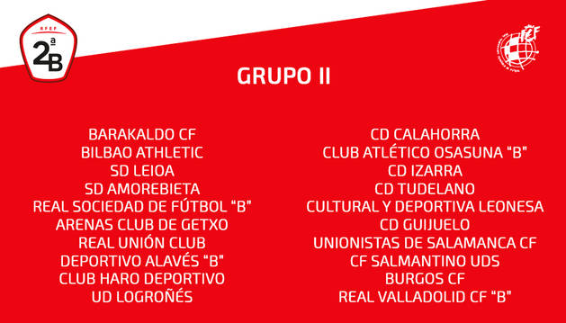 Grupo II con los equipos contra los que competirán esta temporada Izarra, Tudelano y Osasuna Promesas.
