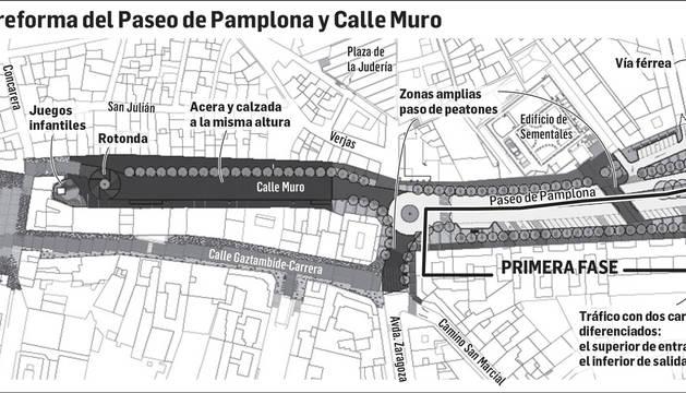 gráfico de Proyecto de las obras del Paseo Pamplona de Tudela