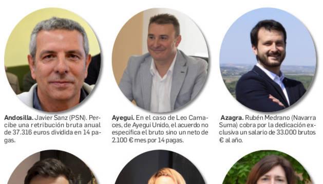 Fotos de los alcaldes de Tierra Estella con dedicación exclusiva.