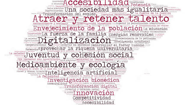 Sesenta reflexiones y un desafío: Navarra