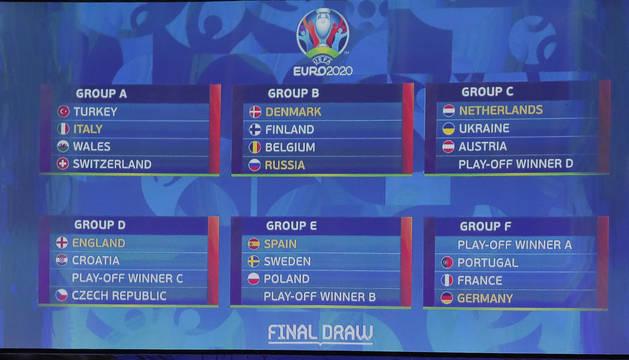 Configuración final de los grupos de la Eurocopa 2020 tras el sorteo celebrado en Bucarest.