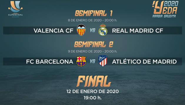 La Federación anuncia los horarios de la Supercopa de España