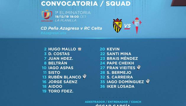 Convocatoria del Celta de Vigo para jugar contra la Peña Azagresa.