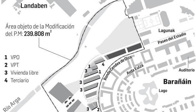 Reactivado el plan de vivienda del Señorío de Eulza en Barañain