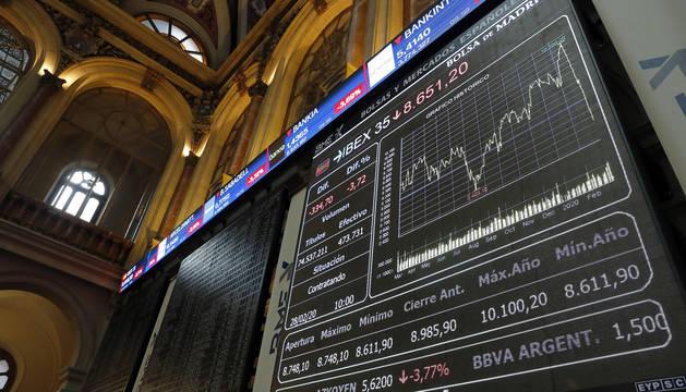 La Bolsa española mantiene fuertes pérdidas del 3 % tras la apertura
