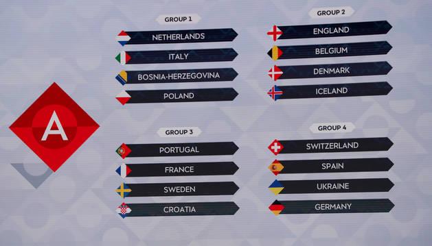 Los 4 de la Liga A en la segunda edición de la Liga de Naciones.