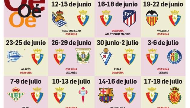 La temporada se decidirá con once jornadas en 37 días.
