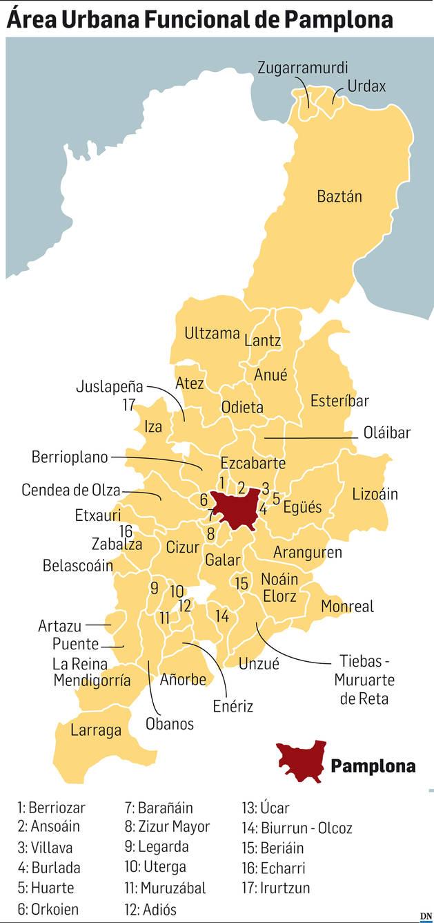 Área Urbana Funcional de Pamplona.