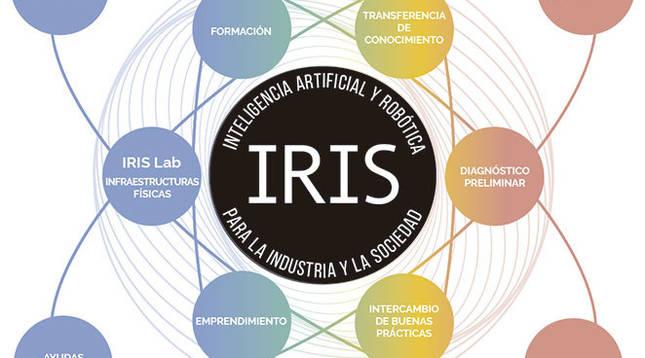 foto de IRIS es el Hub Europeo de Innovación Digital de Navarra