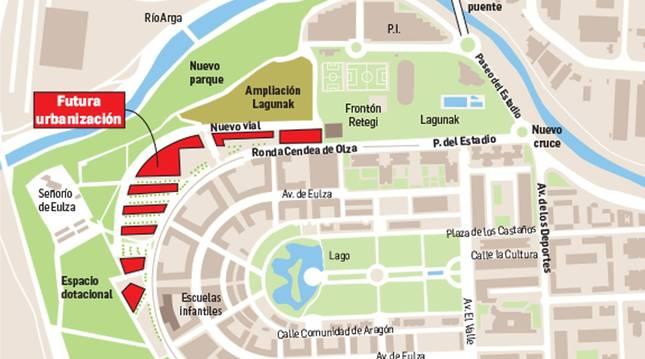 gráfico de Ubicación de la nueva urbanización de Barañáin
