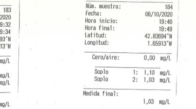 Dos de las pruebas de alcoholemia positivas efectuadas por agentes de la Policía Municipal de Pamplona.