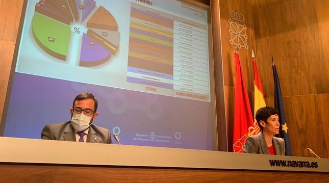 El vicepresidente Javier Remírez presentó ayer el anteproyecto de Presupuestos junto a la consejera de Economía y  Hacienda Elma Saiz.