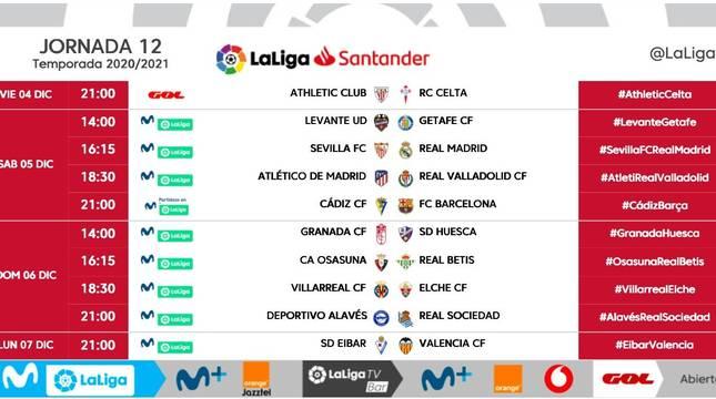 Señalamientos de la jornada 12 de LaLiga Santander.