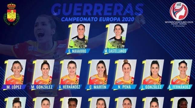 Foto de las jugadoras convocadas para el Europeo femenino de balonmano.