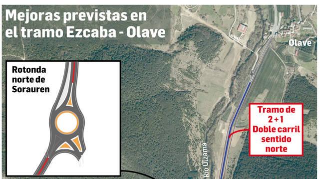 Mejoras de la N-121-A entre Ezcaba y Olave