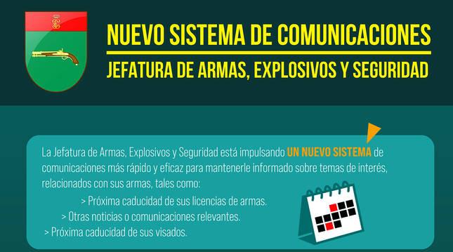 Información sobre los cambios en el registro de armas que ha realizado la Guardia Civil.