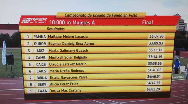 Foto de la clasificación del campeonato de España de 10.000 metros.