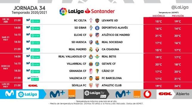 El Real Madrid-Osasuna se jugará el 1 de mayo, sábado, a las 21 horas