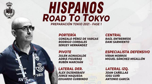 Lista publicada en las redes sociales por la Real Federación Española de Balonmano.