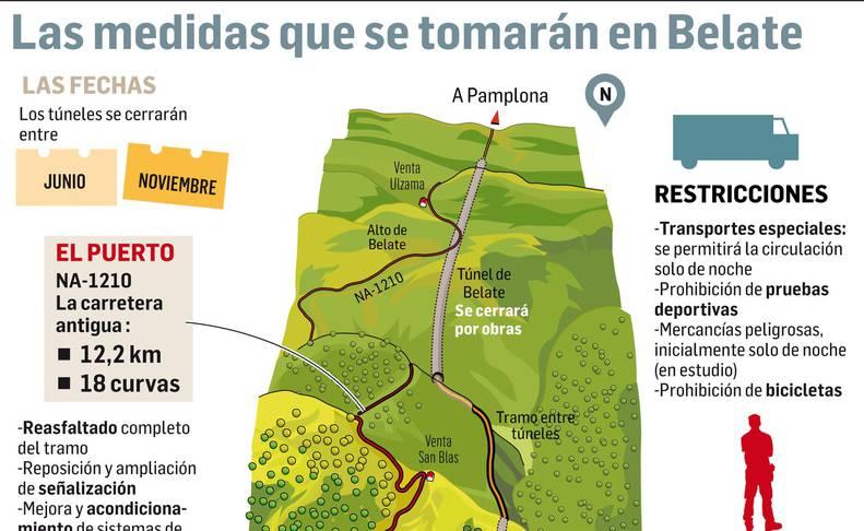 Las restricciones del puerto de Belate no afectarán a los vecinos de Baztan-Bidasoa