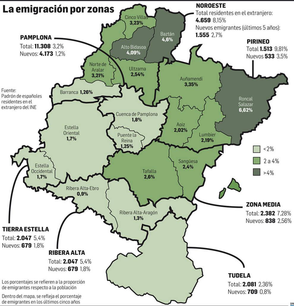La Emigracion Castiga Mas A Los Municipios Mas Pequenos Y Al Norte