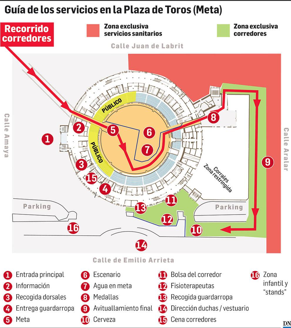 San Fermín Marathon 2016 - La plaza, centro neurálgico | Noticias de ...