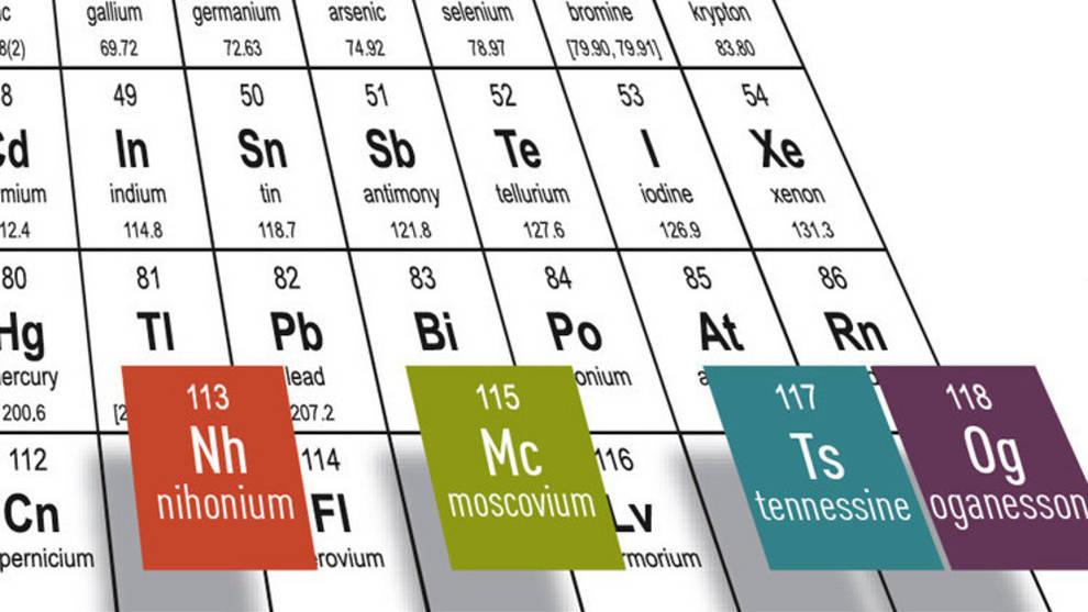 los cuatro nuevos elementos de la tabla peridica ya tienen nombre