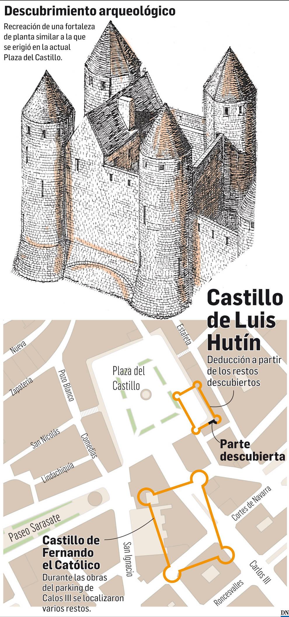 Hallan restos de una torre del castillo de Hutín (s.XIV) bajo el bar Tropicana de Pamplona