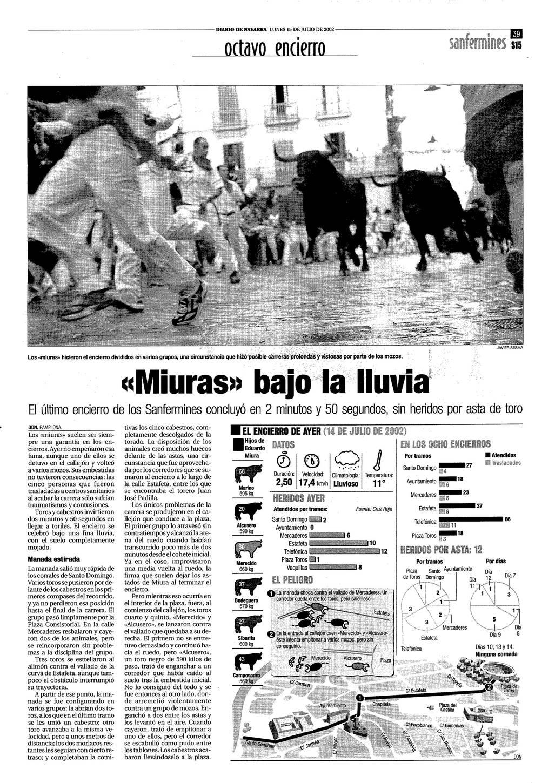 El lluvioso encierro de 2002