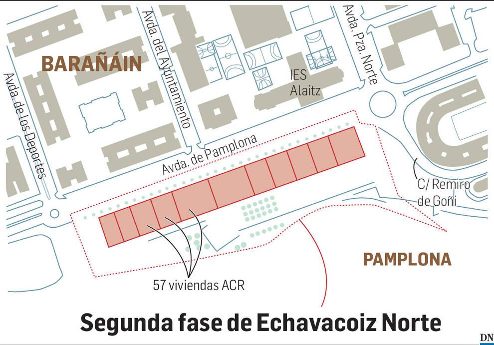 Echavacoiz Norte se retoma con 57 de las 218 viviendas previstas