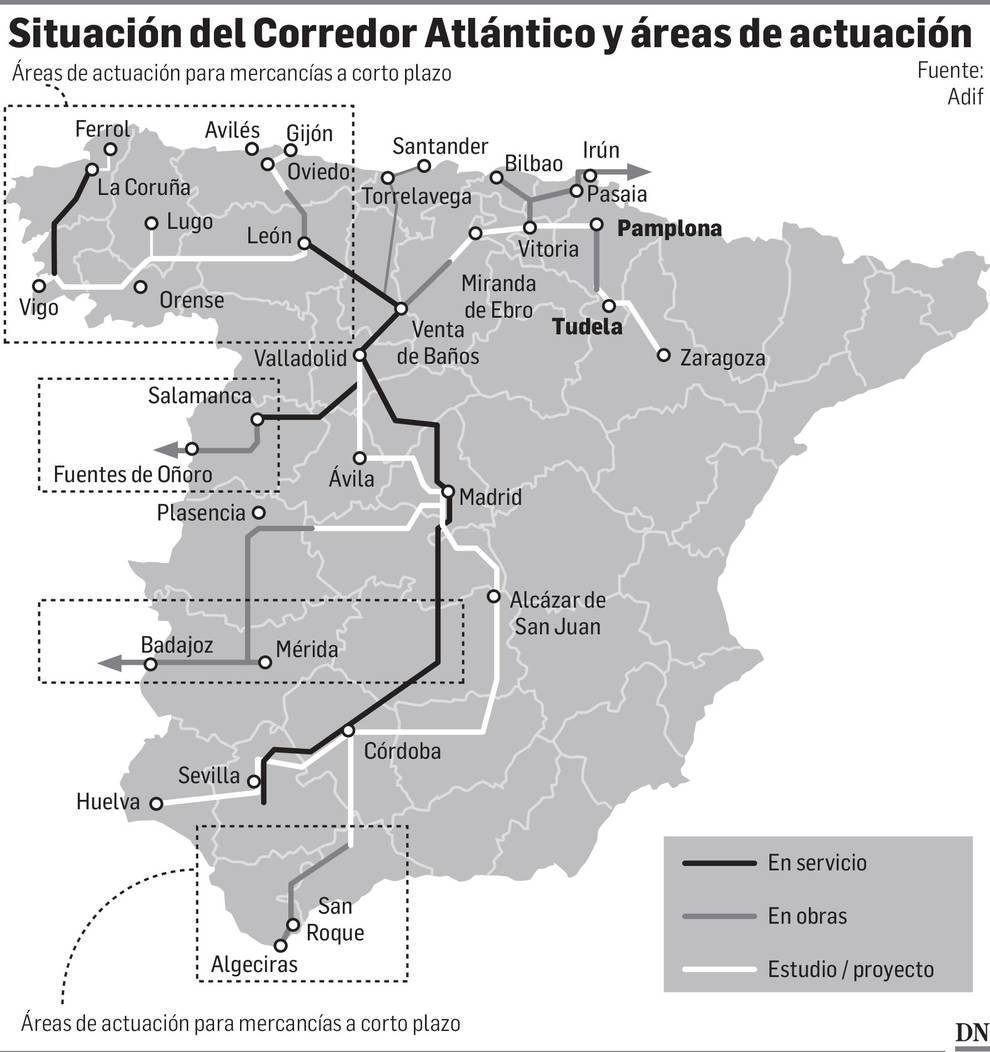 Mapa de la situación del Corredor Atlántico y áreas de actuación.