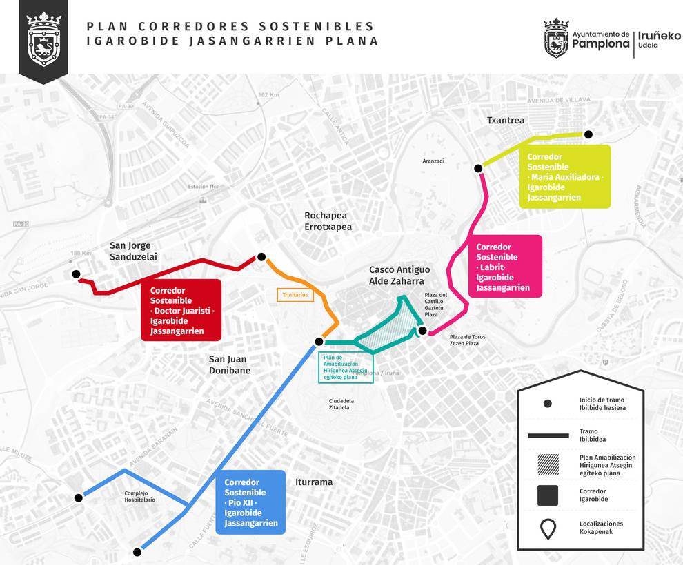 Corredores sostenibles en Pamplona