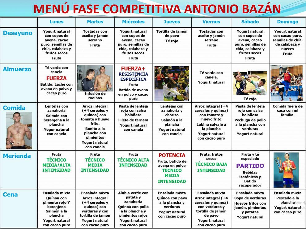 Antonio Bazán: Me alimento mejor para estar mejor