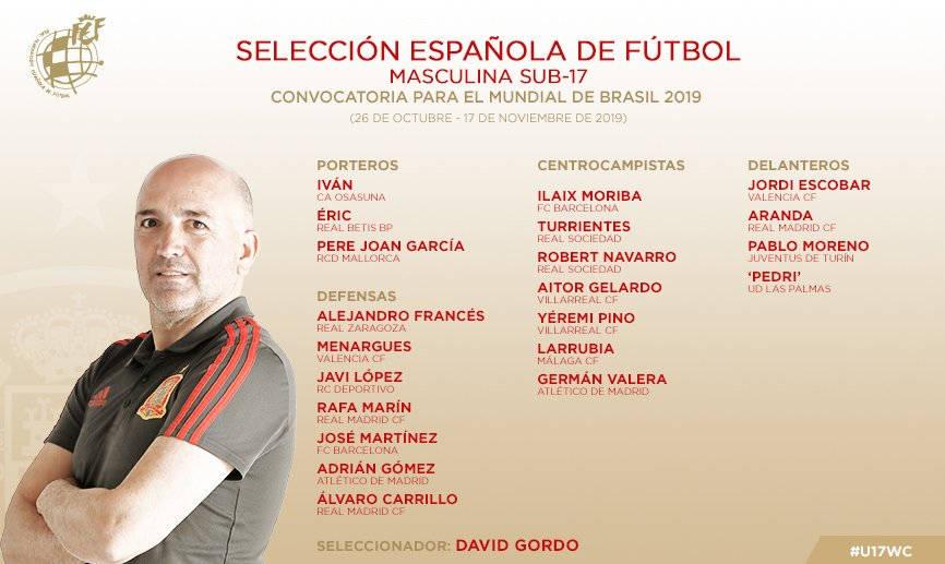 Convocatoria de la selección sub 17 para el Mundial de Brasil.
