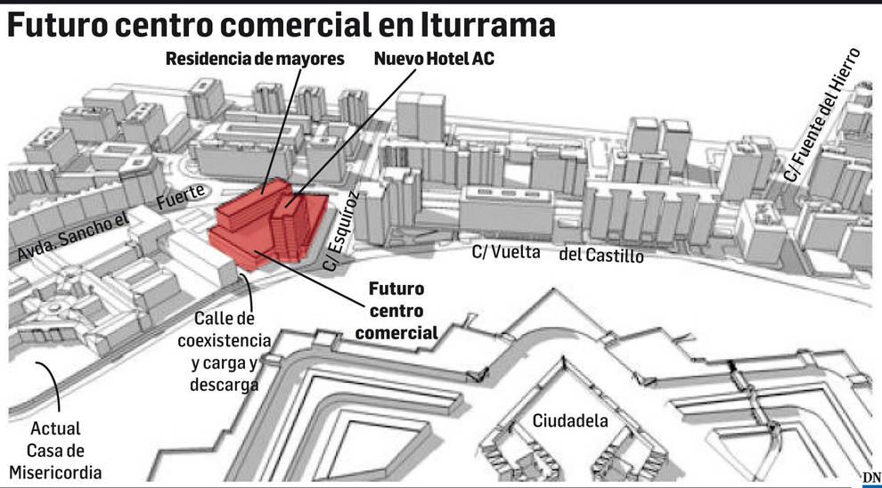 Gráfico del futuro centro comercial en Iturrama.