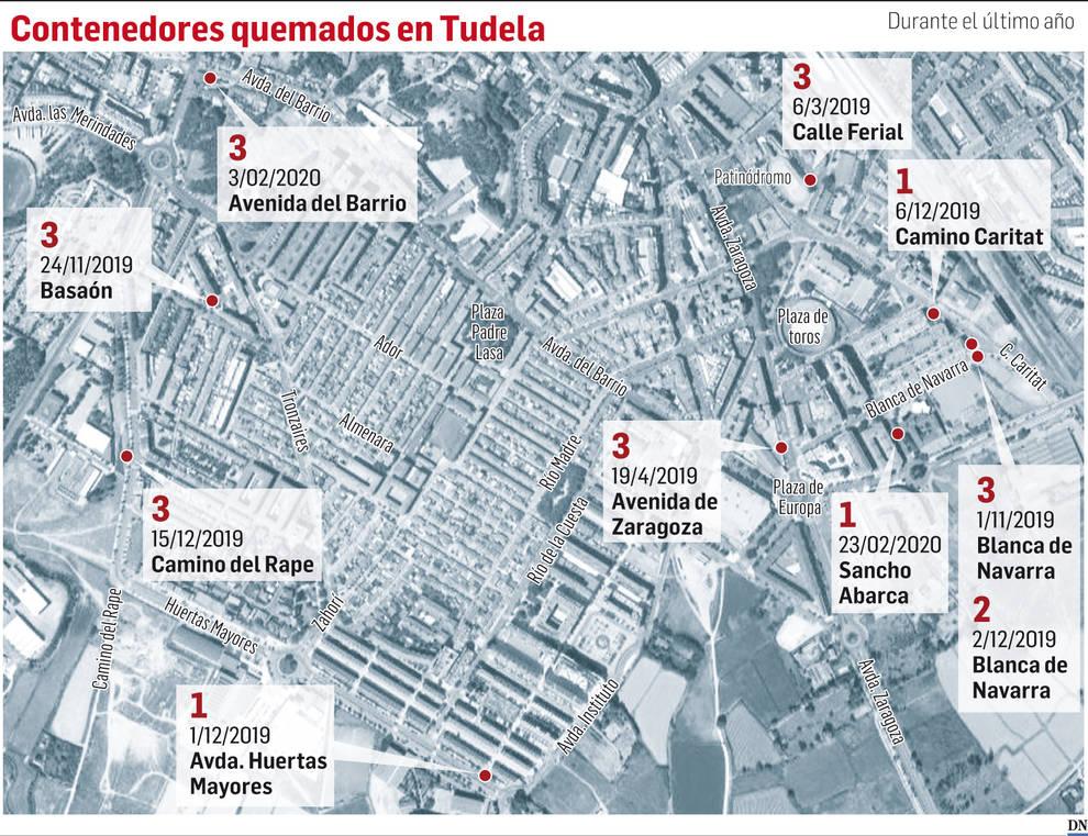 La mitad de contenedores quemados en Tudela está en la misma zona