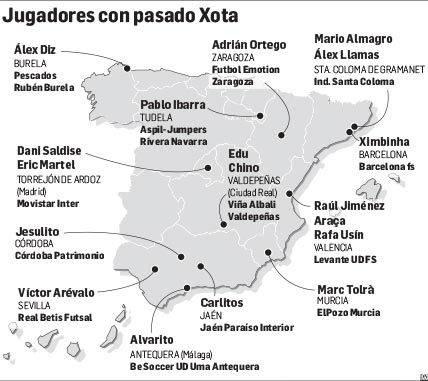 El legado Xota en Primera División