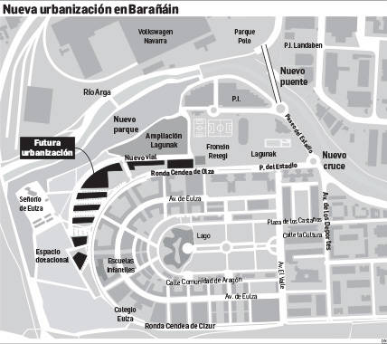 Gobierno, Barañáin y promotores de Eulza ultiman un nuevo acceso