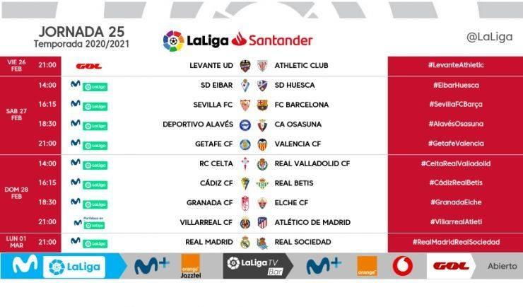 Señalamientos de la jornada 25 de LaLiga Santander.