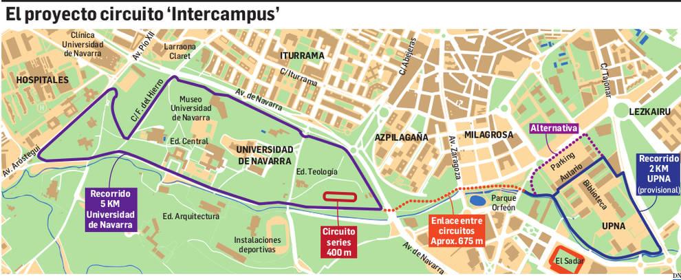 Las universidades, unidas por el running