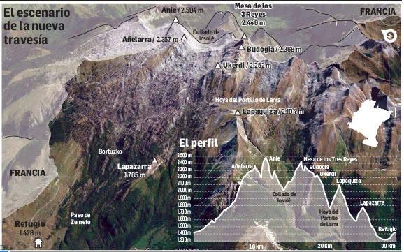 Un recorrido, 7 cumbres: nace la Integral de Belagua