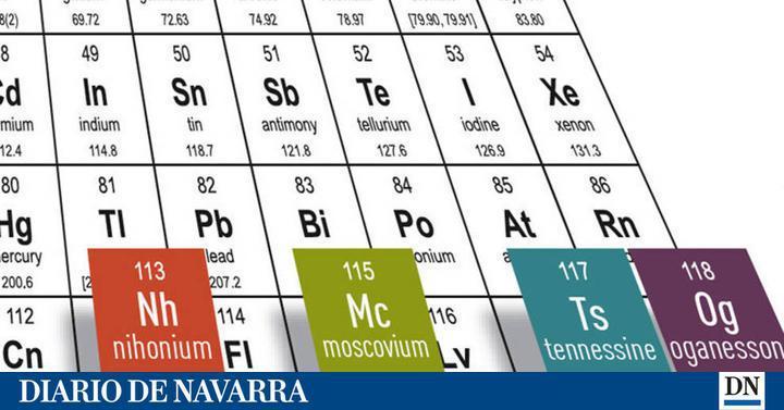 Los cuatro nuevos elementos de la tabla peridica ya tienen nombre los cuatro nuevos elementos de la tabla peridica ya tienen nombre noticias de ciencia en diario de navarra urtaz Gallery