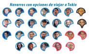 Los 26 navarros que aspiran a ir a los Juegos de Tokio